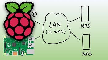 raspberry-pi-nas-cover1